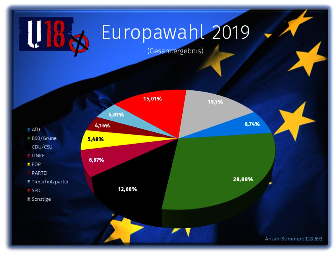 europawahl sachsen anhalt